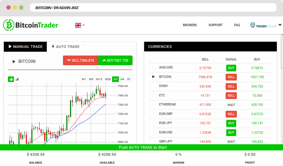 ¿Cómo se utiliza la aplicación Bitcoin Trader?